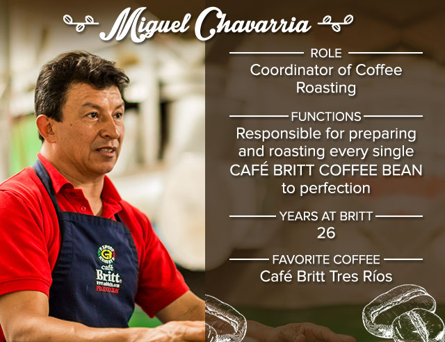 Meet our roaster Miguel Chavarría