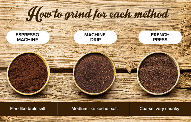 Infographic about coffee roasts
