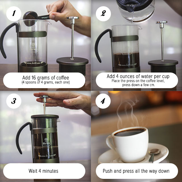 Image explaining how to make a French press coffee