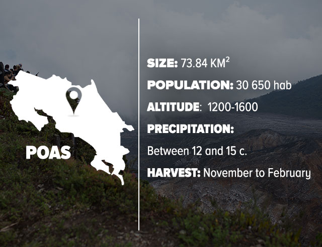 Infographich about Poas, Costa Rica