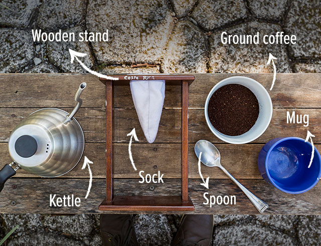 Ingredients for coffee with chorreador: kettle, filter, chorreador, coffee, spoon, and mug