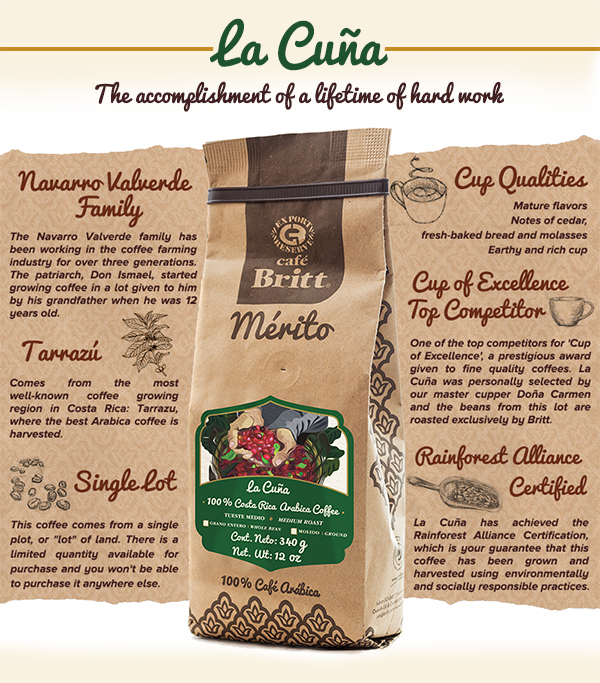 Infographic about Merito La Cuña coffee by Cafe Britt
