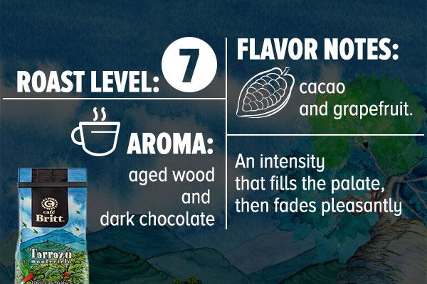 Infographic about Cafe Britt Tarrazu coffee